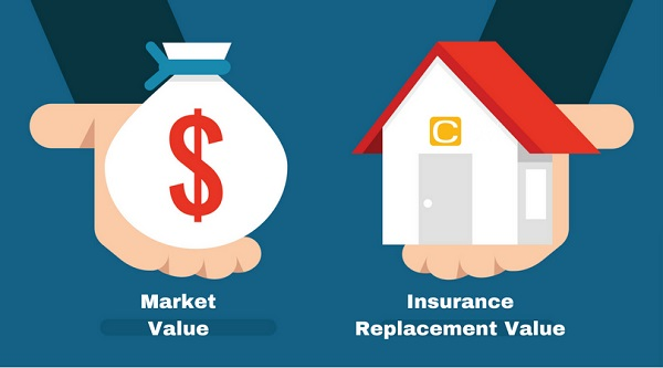 Homeowners Insurance What's the Difference between Market Value and Replacement Cost